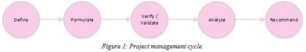 Project_Management_Cycle2.jpg