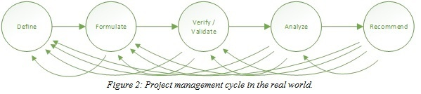 Project_Management_Cycle_in_the_real_world2.jpg